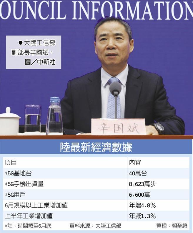 陸最新經濟數據大陸工信部副部長辛國斌。圖/中新社