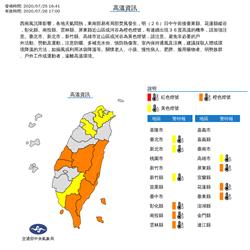 破表!平高溫紀錄 台東大武測到40.2度