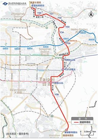東環段啟動設計 串聯16軌道路網
