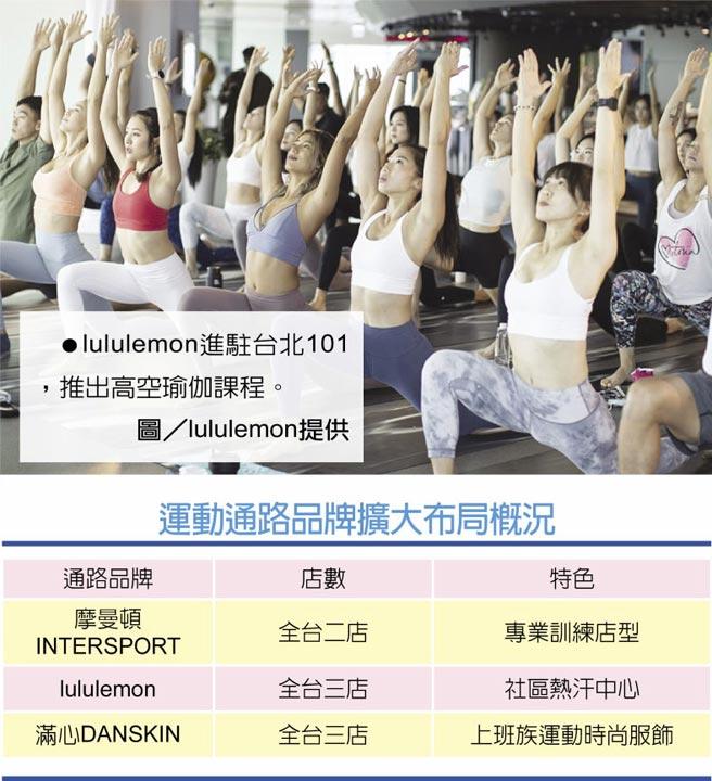 運動通路品牌擴大布局概況lululemon進駐台北101,推出高空瑜伽課程。圖/lululemon提供