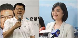 論文風暴後超意外 他預估李眉蓁、吳益政補選得票數驚人