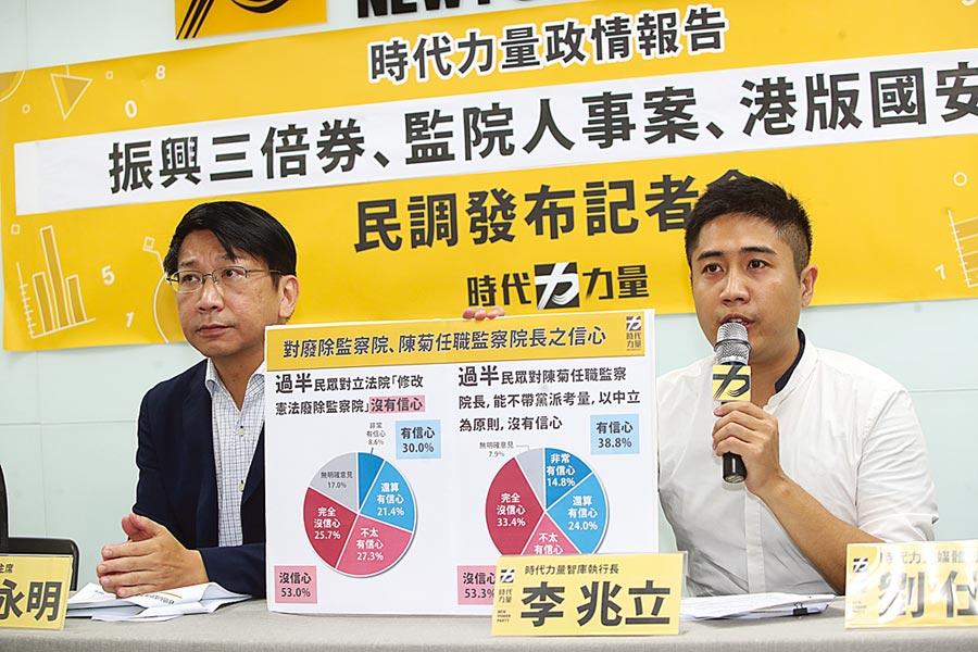時代力量智庫26日公布民意調查結果,時代力量主席徐永明(左)與智庫執行長李兆立(右)表示,61.7%民眾對監察院人事審查不滿意對結果也有疑慮。(鄭任南攝)