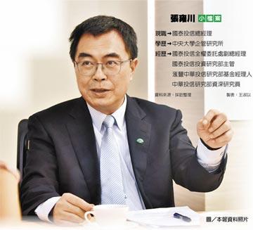 國泰投信總經理張雍川:擁抱ESG 獲利更勝一籌