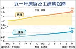 自住客加持 6月房貸、土建融餘額續雙登高 建商看旺下半年房市買氣