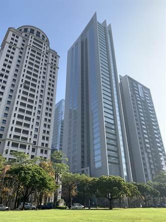 旺House》 台商回台投資破兆元 中部豪宅傳捷報