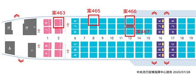案463、465、466和467機艙座位圖。(指揮中心提供)