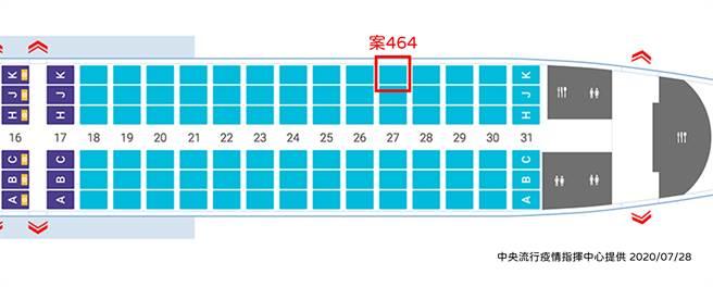 案464機艙座位圖。(指揮中心提供)