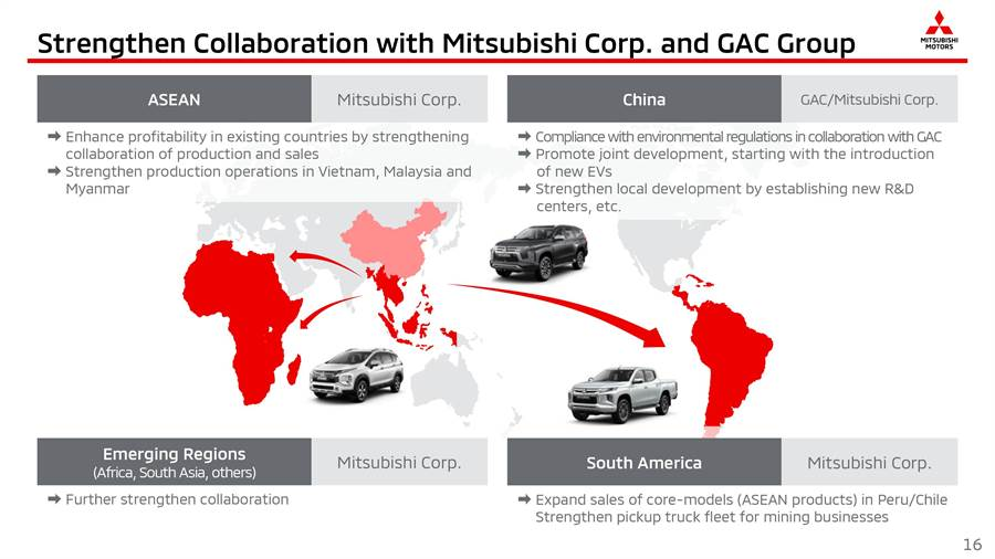 強化東盟市場經營與新能源車開發,Mitsubishi 發表新中期計畫「Small but Beautiful」!