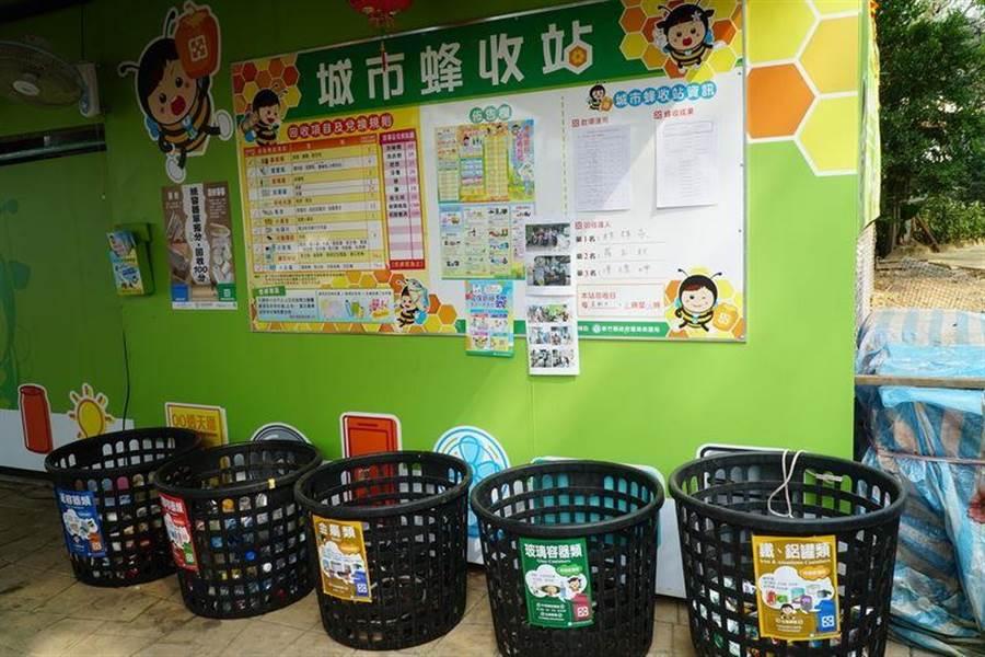 新竹縣政府為提升回收率,透過城市蜂收站,加強資源回收。(新竹縣政府提供/莊旻靜新竹傳真)