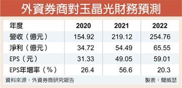 玉晶光護航艦隊啟航 美銀:7月增五成、3Q增六成 小摩:光學最優先投資標的
