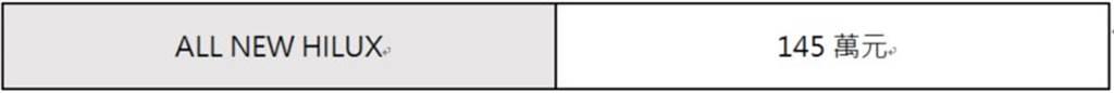 全新改款 TOYOTA ALL NEW HILUX 145萬元 剽悍上市