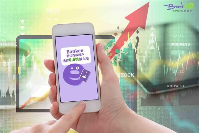 後疫情時代全球低利率致使市場游資氾濫,遠銀表示,數位金融子品牌Bankee數位存款帳戶因擁有活存利率0.6%、無額度上限優勢,近期吸引不少大額資金湧入,已有數億元停泊資金駐足。(遠銀提供)