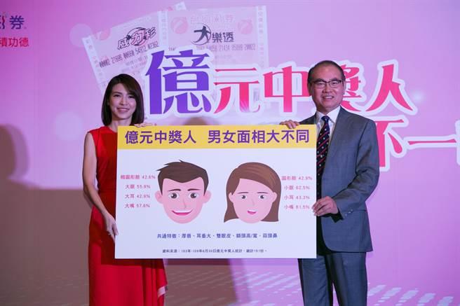 億元中獎人、男女不一樣,台彩總經理蔡國基(右)與星座專家蘇菲雅(左)公布男女面相特徵。(台彩提供)