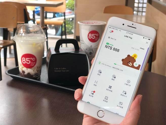 (LINE Pay Money指定連鎖咖啡店天天8%回饋、中油直營站6%回饋無上限。 圖/一卡通提供)