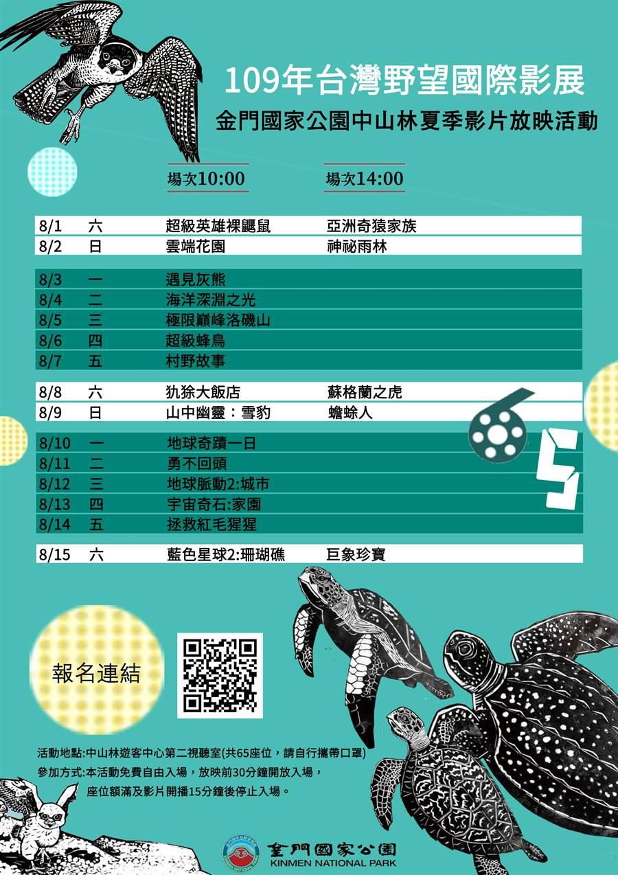 有「綠色奧斯卡」之譽的「野望國際自然影展」,8月1日起在金管處中山林第2視聽室播放2周,即日起受理報名。(金管處提供)