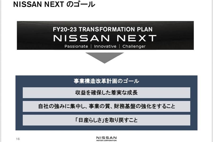 Nissan 第一季營業虧損達1539億日圓,下半年持續推出高獲利車型如 Pathfinder/QX60、QX55 與 Rogue