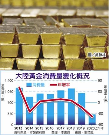 陸上半年黃金消費量跌38%