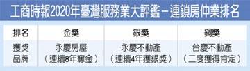 永慶全集團 落實實價登錄3.0