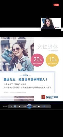 富達投信調查:台灣女性重視退休理財但知易行難