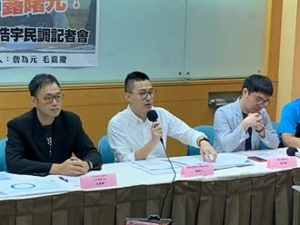 罷免王浩宇最新民調出爐 近7成選民表態投同意票