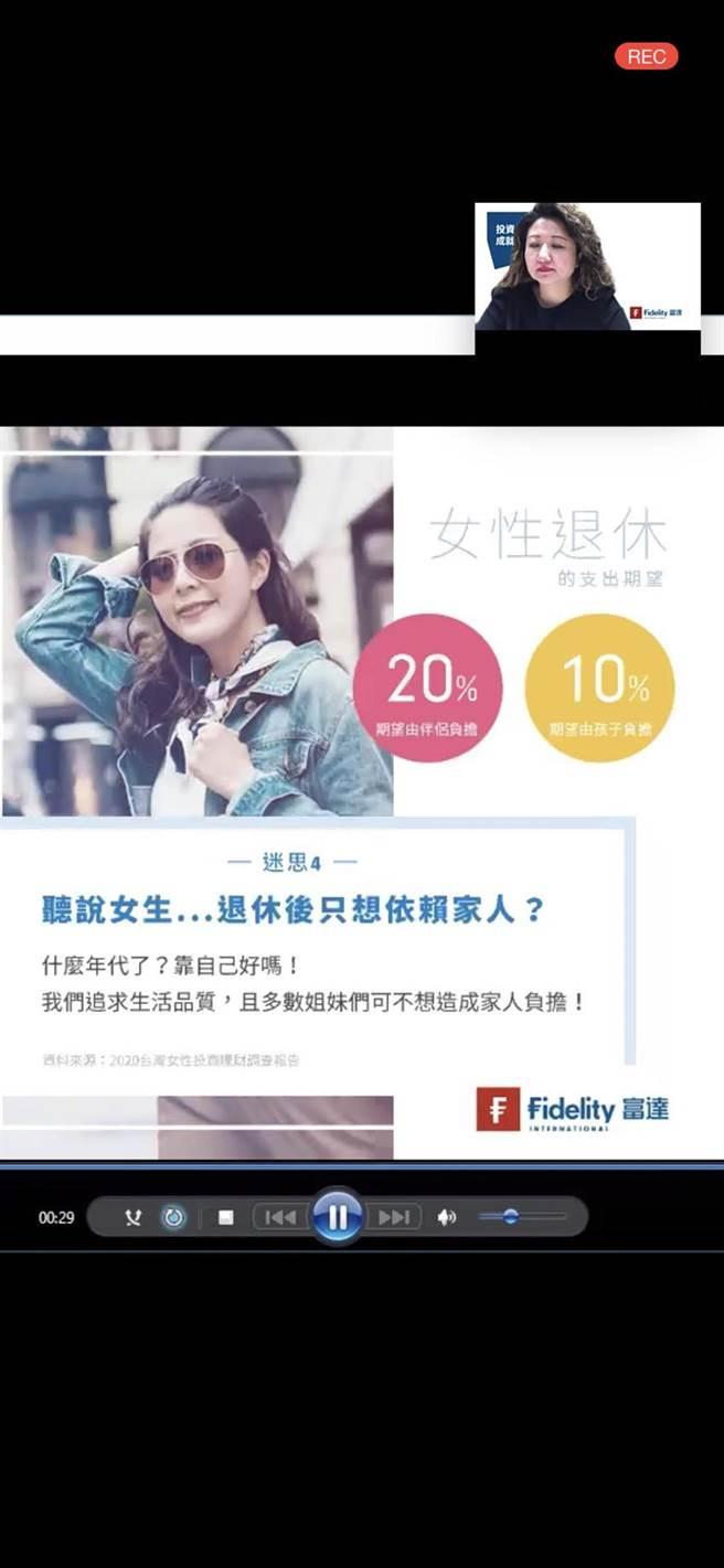 富達投信董事長陳思伊透過視訊會議發表台灣首次大規模女性投資調查(黃惠聆攝)