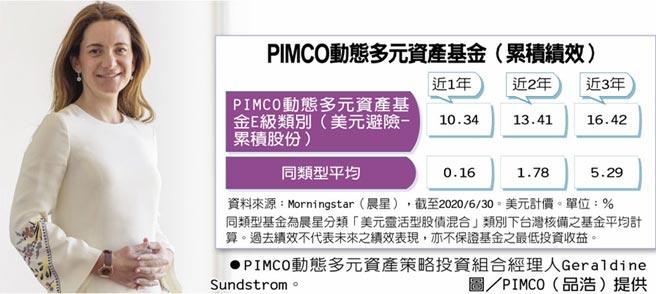 PIMCO動態多元資產基金(累積績效)  ●PIMCO動態多元資產策略投資組合經理人Geraldine Sundstrom。圖/PIMCO(品浩)提供