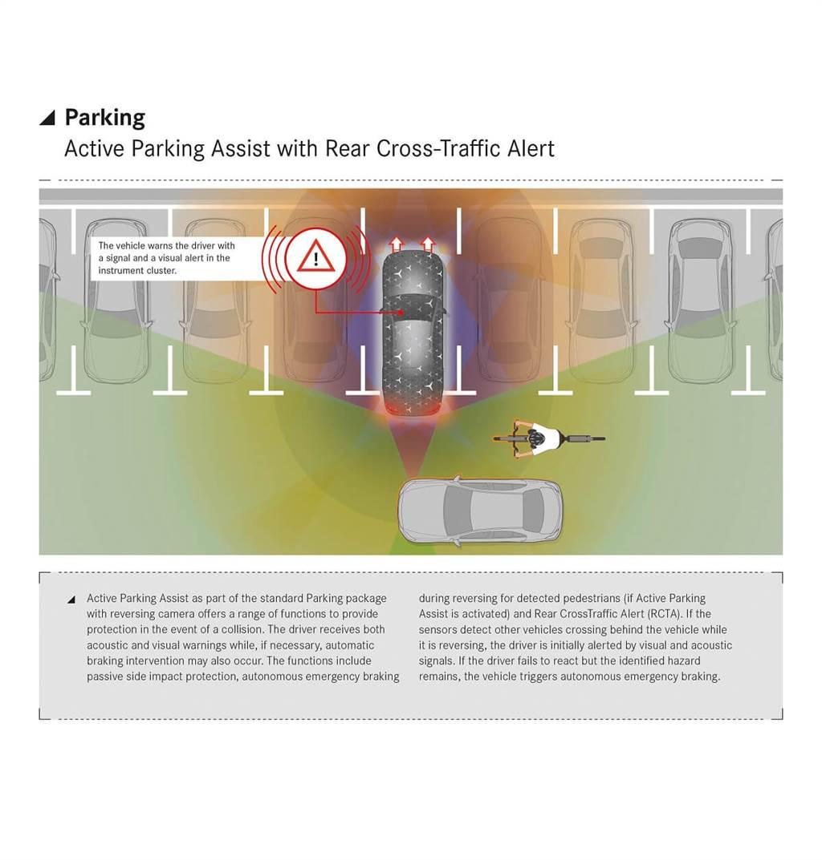關於Mercedes-Benz大改款S-Class的技術革新