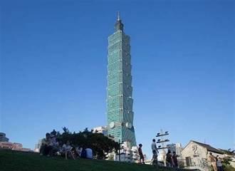 主計總處:台灣還沒到經濟衰退的地步