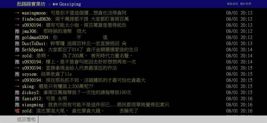 PTT網友討論立委涉貪。(取自PTT)