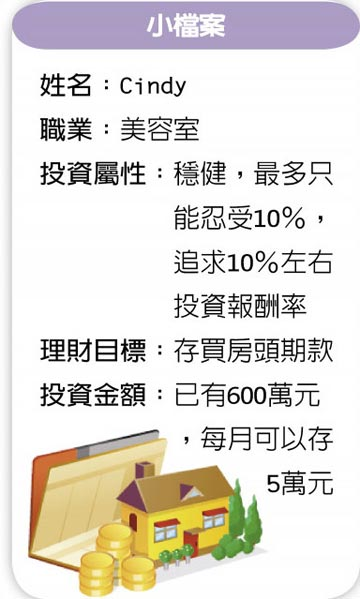 理財案例-債券配息再投資 加速存買房頭期款