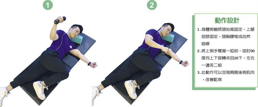 動作設計1.身體側躺將頭抬高固定,上腿 屈膝固定,頸胸腰椎成自然 曲線2.將上側手臂握一啞鈴。屈肘90 度向上下旋轉來回20下。左右 一邊各二組3.此動作可以加強肩膀後側肌肉 ,改善駝背