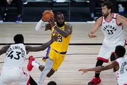 NBA》湖人想搶西區龍頭 慘遭暴龍拒絕