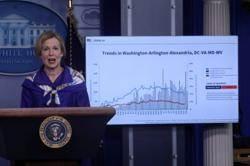 恐怖預測!美國未來三周可能新增2萬新冠死者