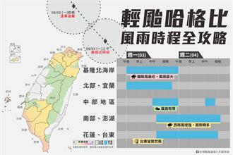 轻颱哈格比增强「惊险」掠过 北海岸影响最剧:另4地要小心