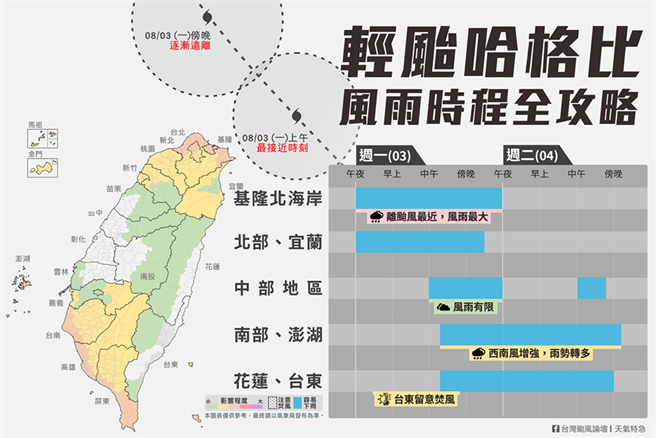 《台灣颱風論壇》指出,颱風暴風圈觸陸機會很低,將會以「驚險」的距離通過台灣北部。(摘自台灣颱風論壇)