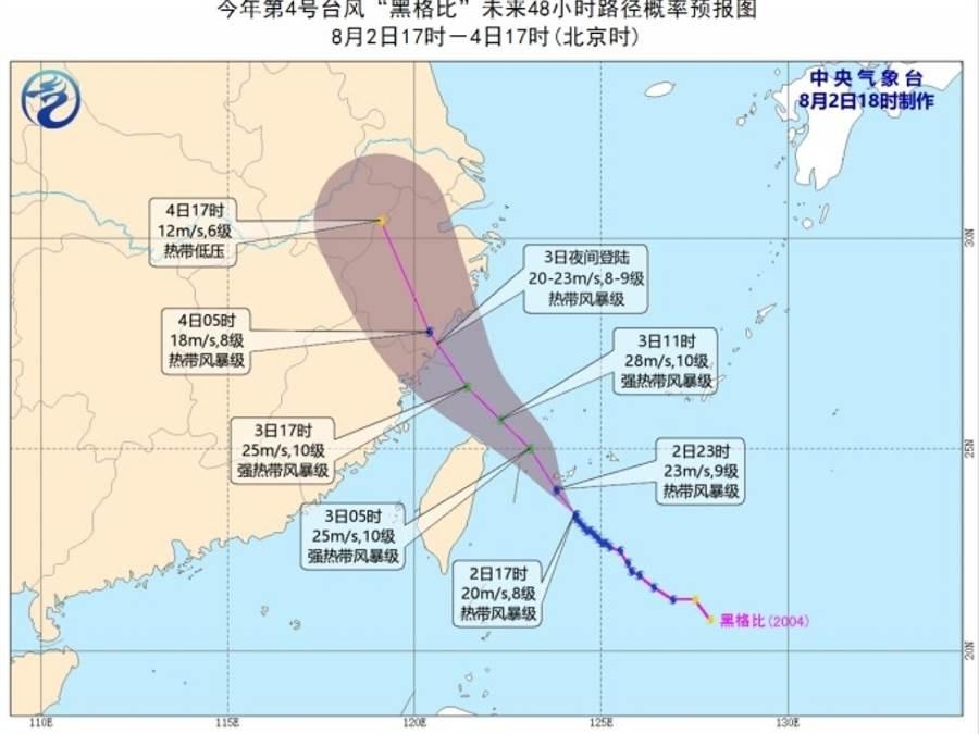 颱風路徑圖(大陸中央氣象台)