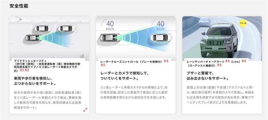 換裝與 Hilux 小改款相同 2.8 1GD-FTV,Toyota 日規 Land Cruiser Prado 新動力強化