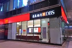 《金融》負1%→持平0% 星展調升台灣今年GDP預估
