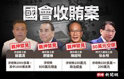 立委集體收賄7人遭押 徐永明「期約」僥倖逃過