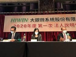 大銀董座卓永財表示 2020年表現優於2019年