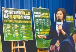 國民黨標案爆料 民進黨:雙重標準