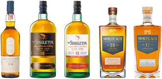 帝亞吉歐單一麥芽威士忌 向父親舉杯致敬