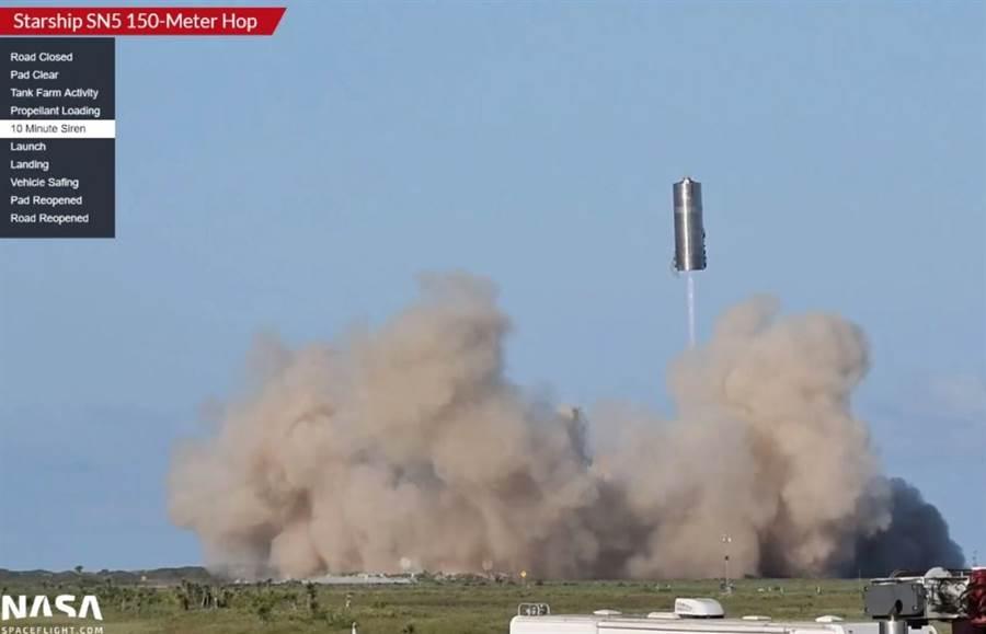 SpaceX的SN-5測試火箭,成功飛行150公尺,並安穩降落。(圖/NASA)