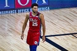 NBA》七六人贏球代價好大 班西蒙斯傷退