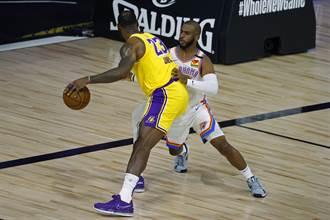 NBA》皇眉同日低迷 湖人本季首次輸雷霆