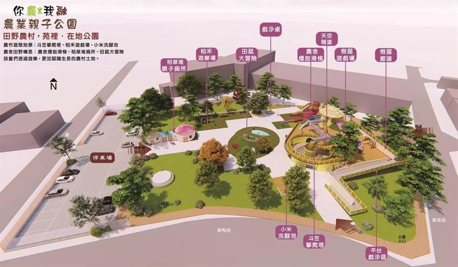 苗栗縣第3座親子公園落腳苑裡,以在地農業為發想,設計共融式遊戲設施,預計8月10日舉辦動土典禮。(苗栗縣政府提供/巫靜婷苗栗傳真)