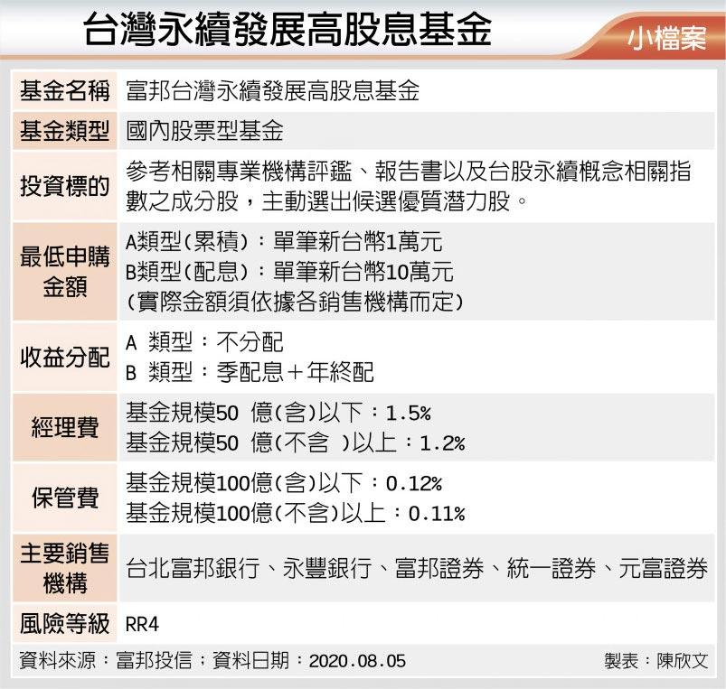 台灣永續發展高股息基金小檔案