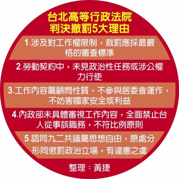 台北高等行政法院判決撤罰5大理由
