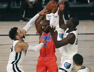 NBA》復賽首勝!灰熊宰雷霆保住老八