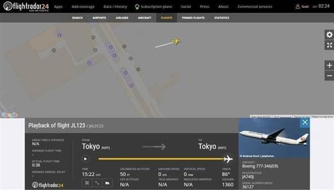 編號「JL123」的班機出現在雷達上(圖片取自/Flight Radar 24)